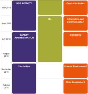 Activity Planner Presentation as a table